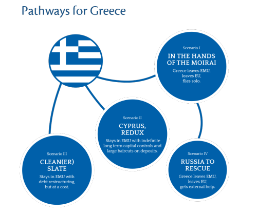 greece-flowchart (1)